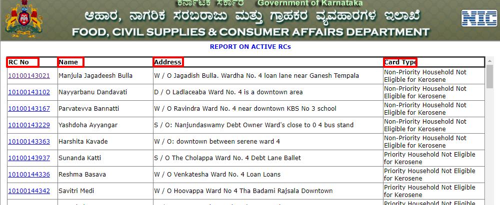 karnataka ration card list  राष्ट्रीय खाद्य सुरक्षा